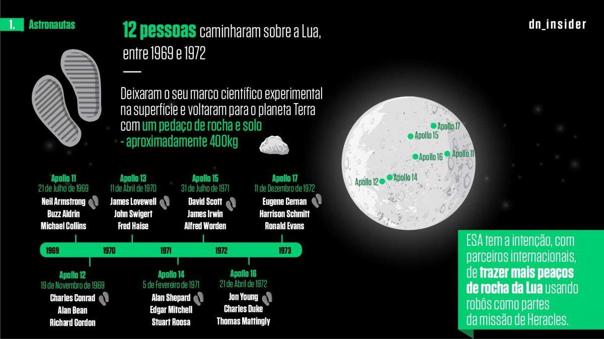 LUA – 10 factos que provavelmente não sabia (e deve saber) sobre a Lua-02
