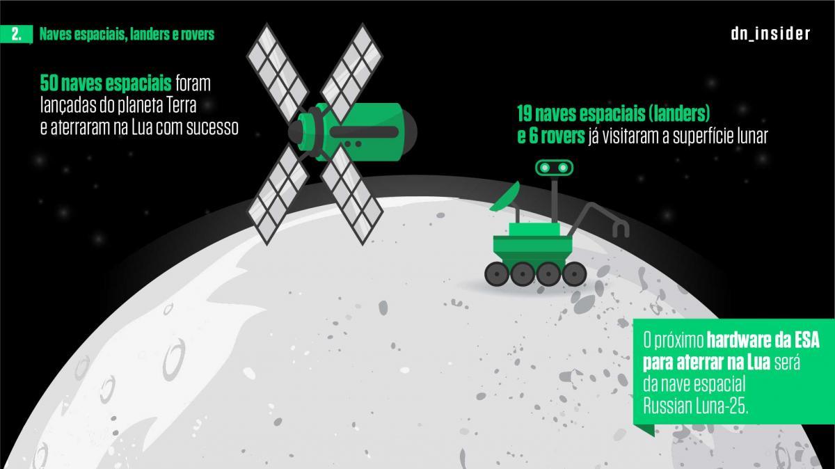 LUA – 10 factos que provavelmente não sabia (e deve saber) sobre a Lua-03