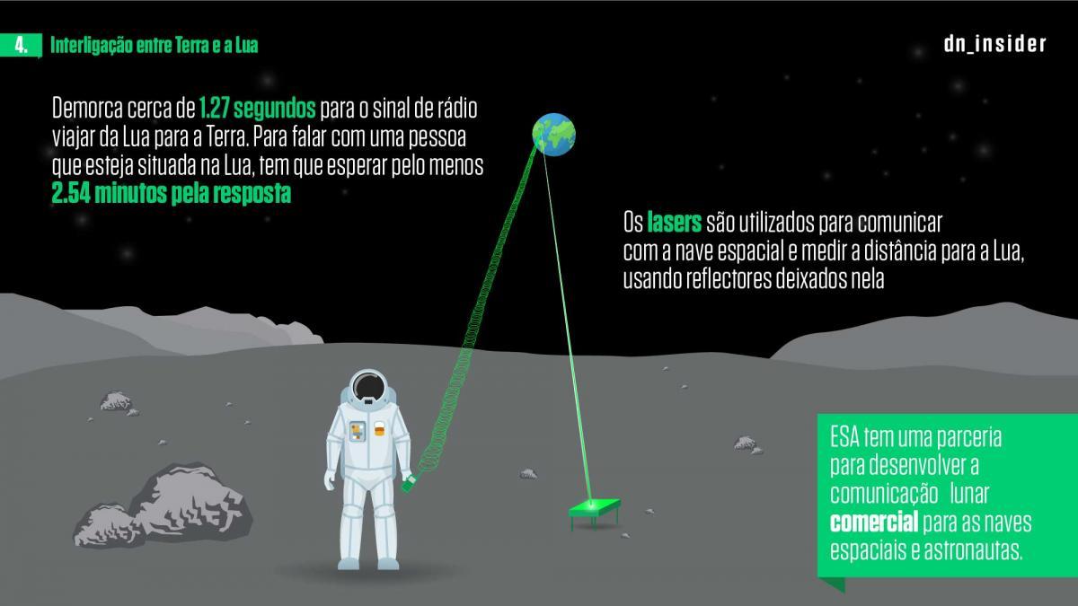 LUA – 10 factos que provavelmente não sabia (e deve saber) sobre a Lua-05
