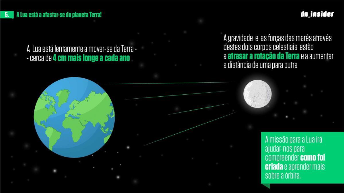 LUA – 10 factos que provavelmente não sabia (e deve saber) sobre a Lua-06