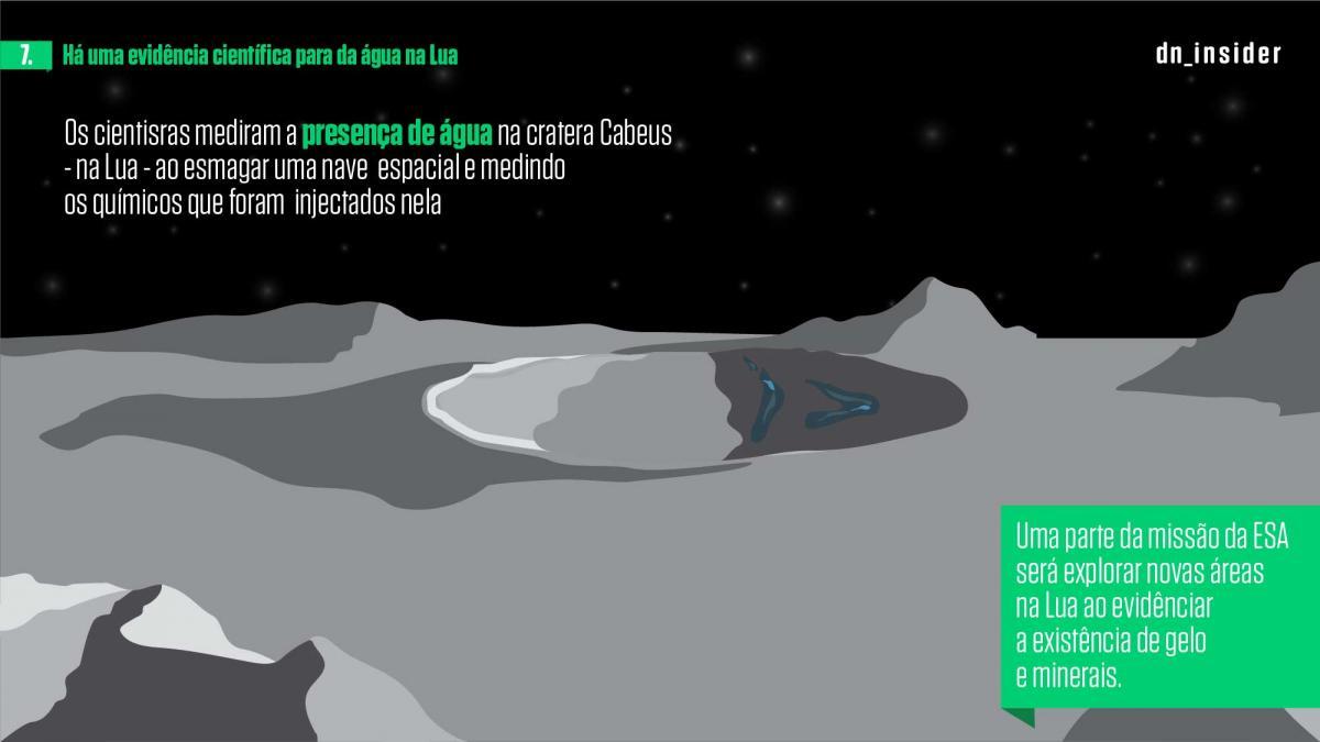 LUA – 10 factos que provavelmente não sabia (e deve saber) sobre a Lua-08