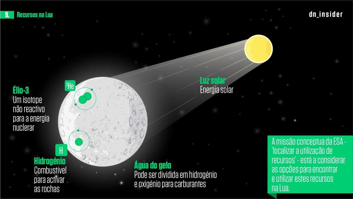 LUA – 10 factos que provavelmente não sabia (e deve saber) sobre a Lua-10
